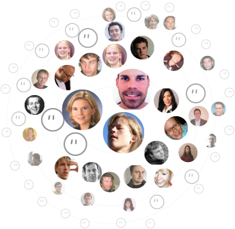 """buddyfinder """"circles"""" visualization where all contact/face reside on distinct """"orbits"""""""